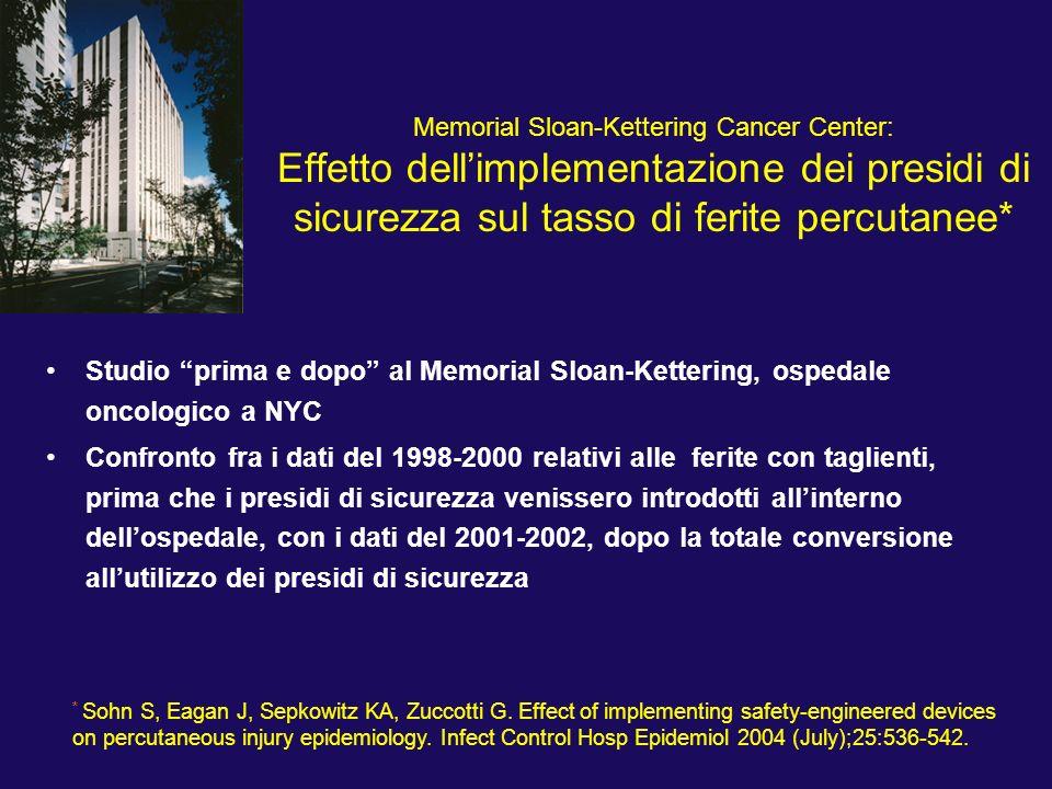 Memorial Sloan-Kettering Cancer Center: Effetto dell'implementazione dei presidi di sicurezza sul tasso di ferite percutanee*
