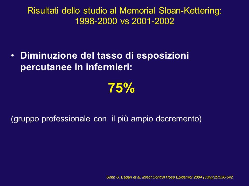 75% Diminuzione del tasso di esposizioni percutanee in infermieri: