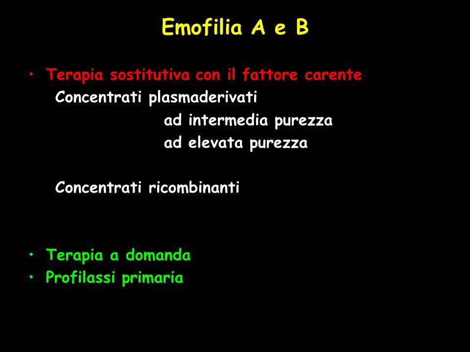 Emofilia A e B Terapia sostitutiva con il fattore carente