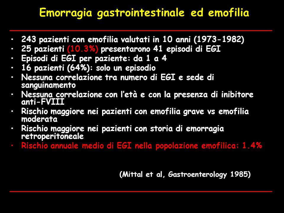 Emorragia gastrointestinale ed emofilia
