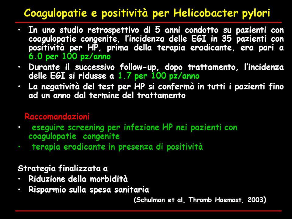 Coagulopatie e positività per Helicobacter pylori