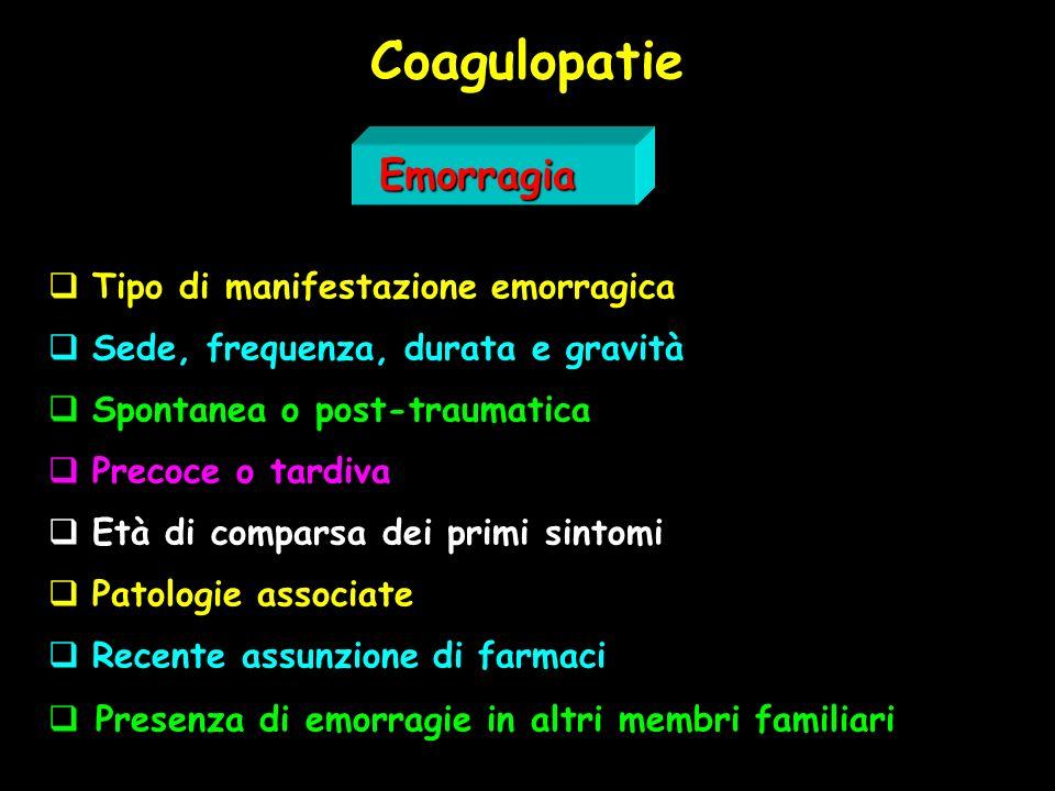 Coagulopatie Emorragia Tipo di manifestazione emorragica