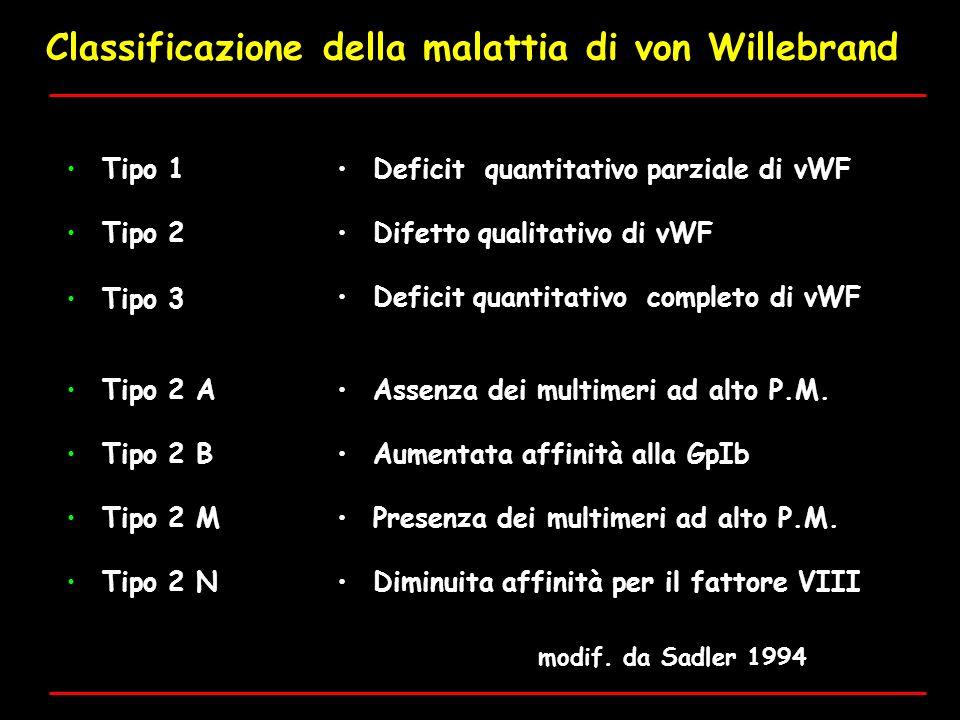 Classificazione della malattia di von Willebrand