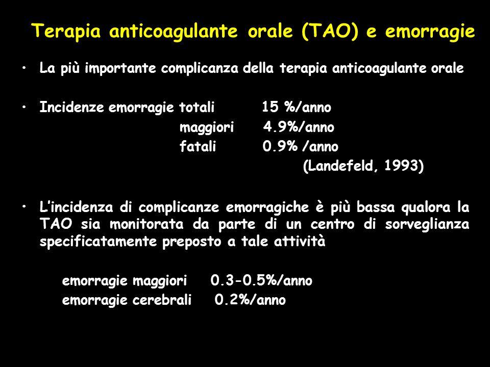 Terapia anticoagulante orale (TAO) e emorragie