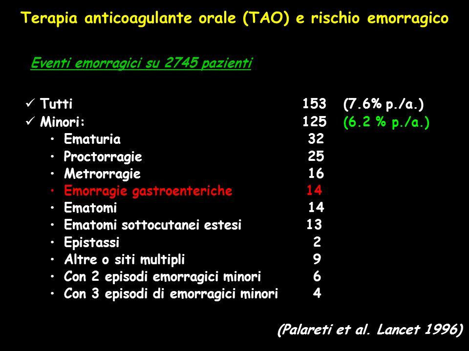 Terapia anticoagulante orale (TAO) e rischio emorragico