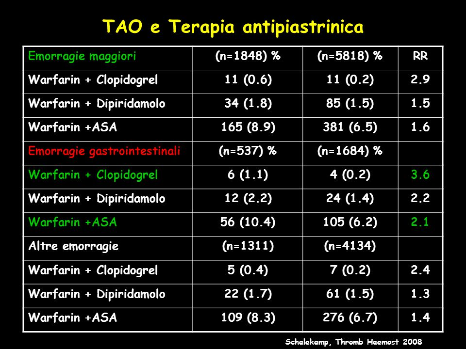 TAO e Terapia antipiastrinica