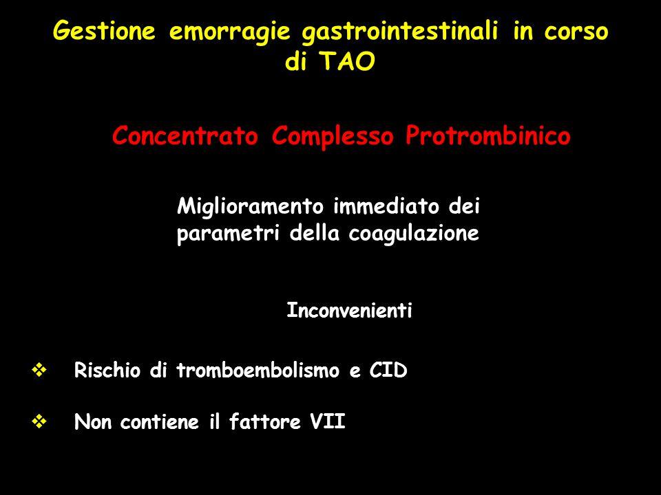 Concentrato Complesso Protrombinico