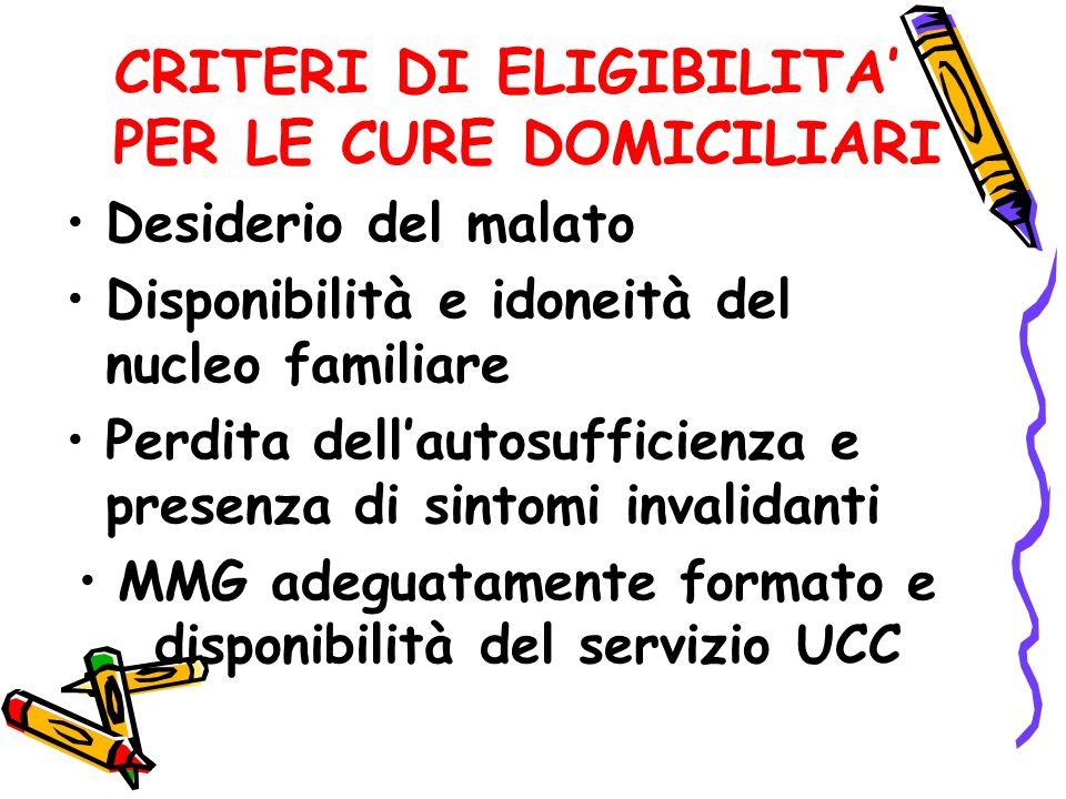 CRITERI DI ELIGIBILITA' PER LE CURE DOMICILIARI