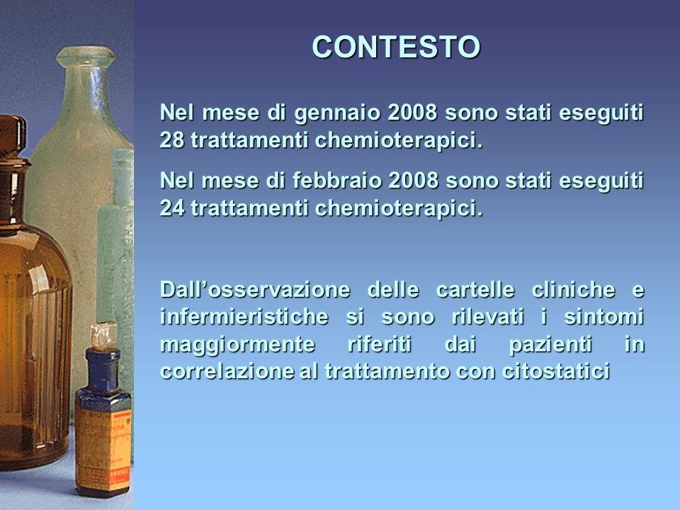 CONTESTO Nel mese di gennaio 2008 sono stati eseguiti 28 trattamenti chemioterapici.