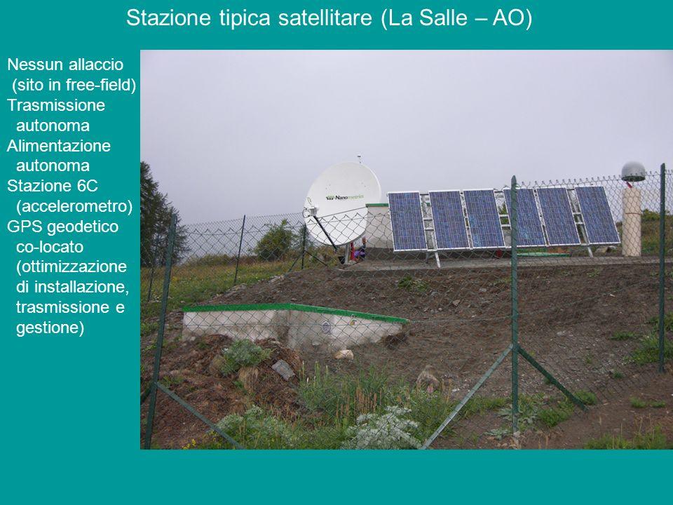 Stazione tipica satellitare (La Salle – AO)