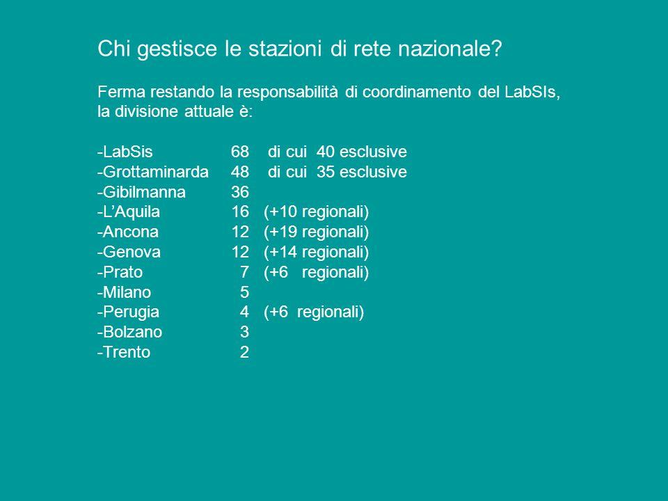 Chi gestisce le stazioni di rete nazionale