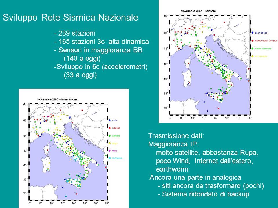 Sviluppo Rete Sismica Nazionale