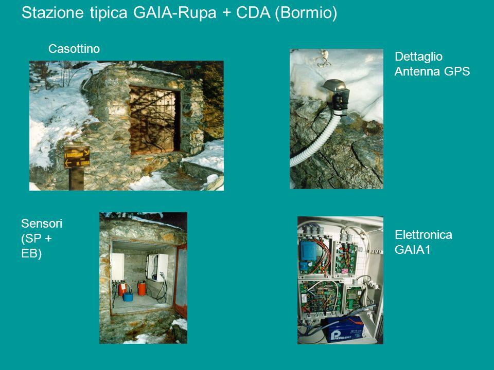 Stazione tipica GAIA-Rupa + CDA (Bormio)