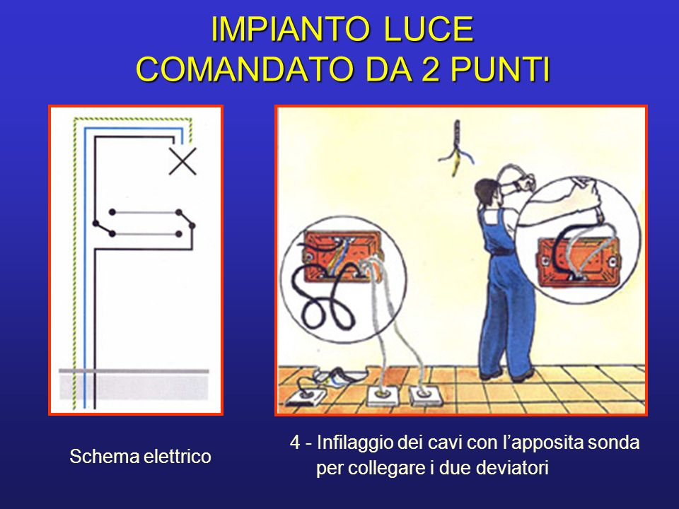IMPIANTO LUCE COMANDATO DA 2 PUNTI