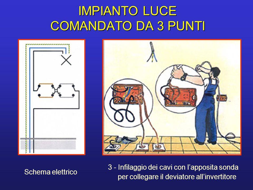 Schema Elettrico Per 3 Punti Luce : Impianti luce comandati da ppt video online scaricare