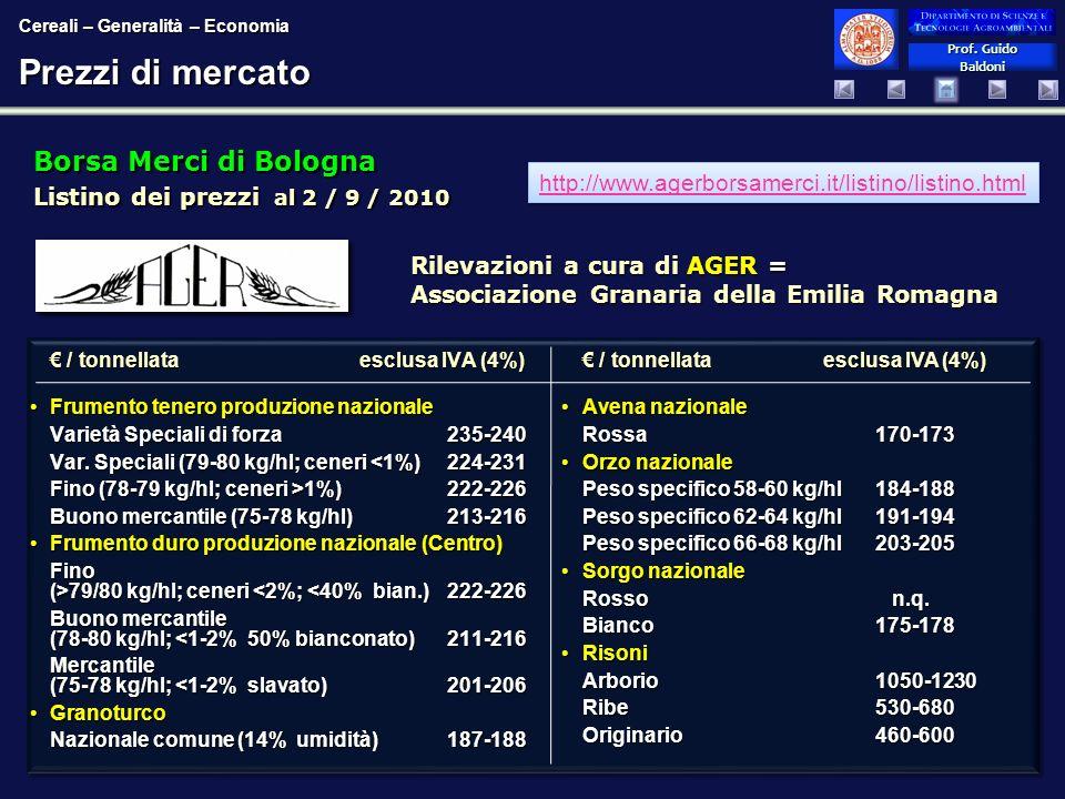 Prezzi di mercato Borsa Merci di Bologna