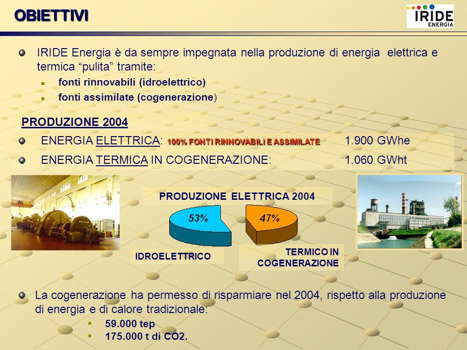 OBIETTIVI IRIDE Energia è da sempre impegnata nella produzione di energia elettrica e termica pulita tramite: