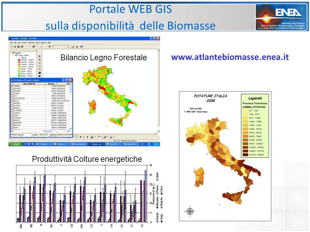 Portale WEB GIS sulla disponibilità delle Biomasse
