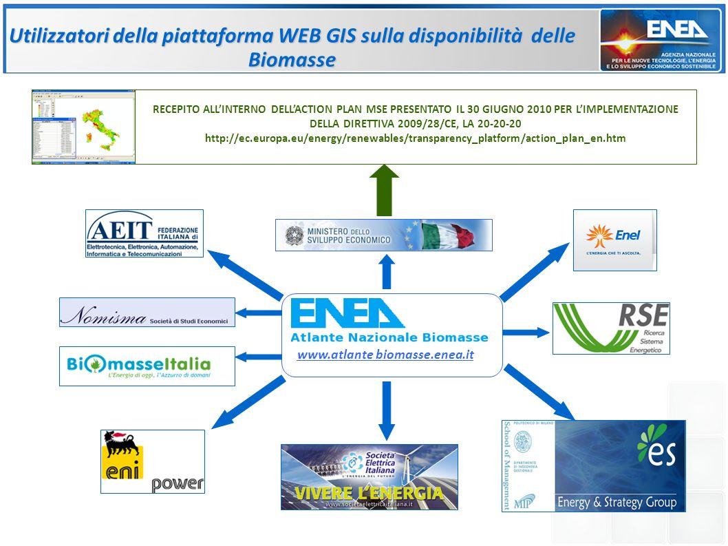 www.atlante biomasse.enea.it