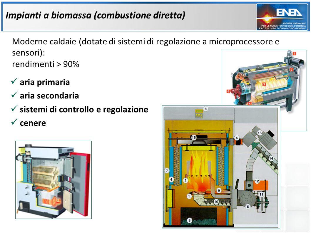 Impianti a biomassa (combustione diretta)