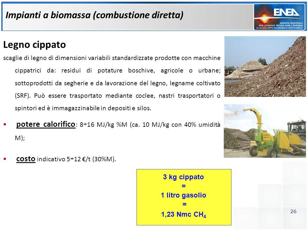 Legno cippato Impianti a biomassa (combustione diretta)