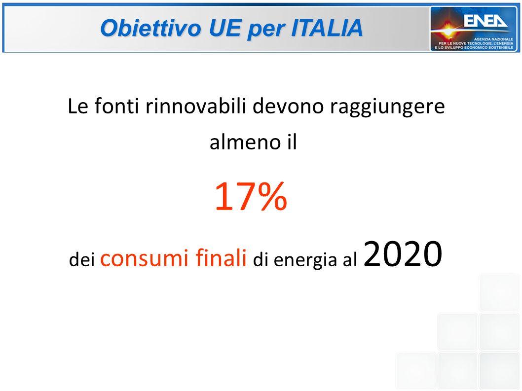 Obiettivo UE per ITALIA
