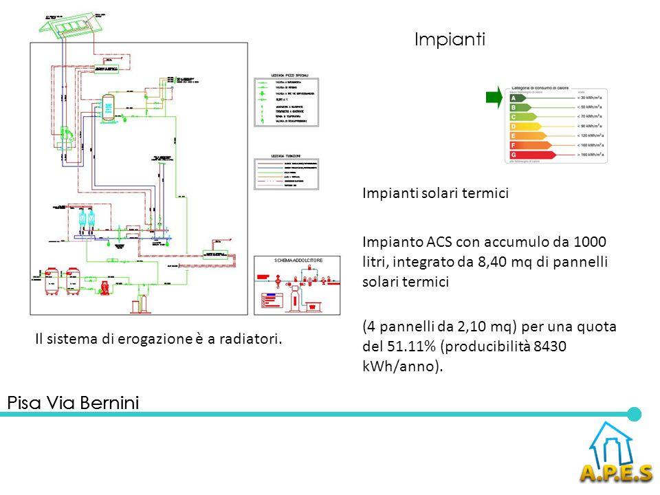 Impianti Pisa Via Bernini Pisa Via Bernini Pisa Via Bernini