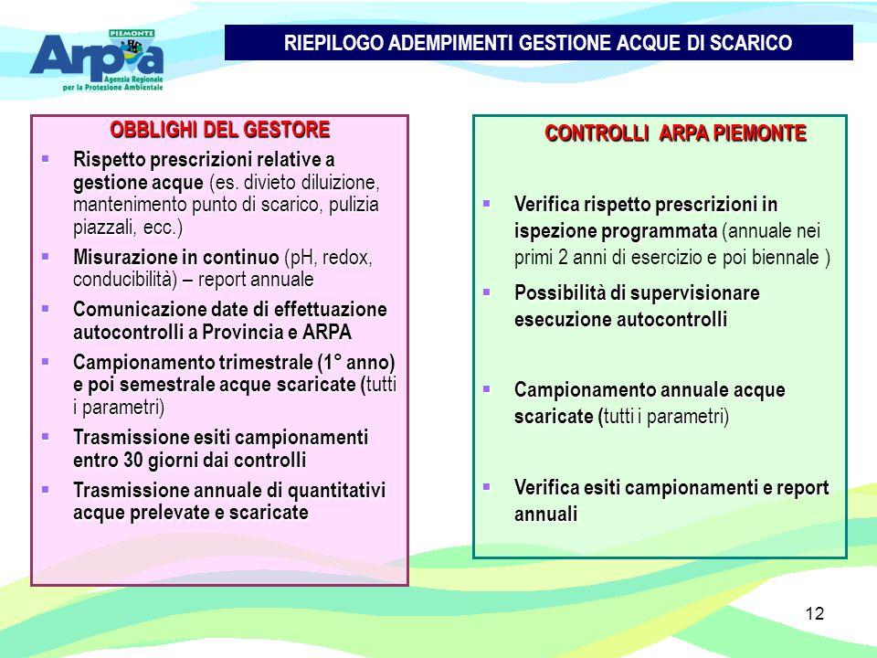 RIEPILOGO ADEMPIMENTI GESTIONE ACQUE DI SCARICO