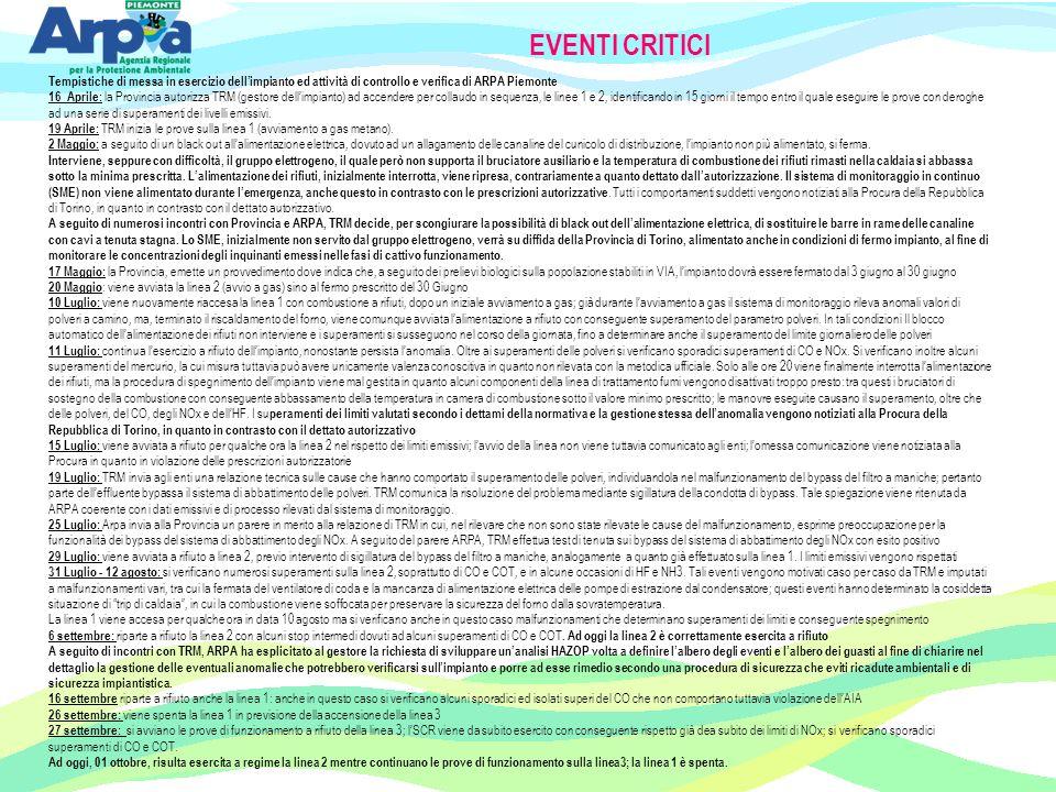 EVENTI CRITICI Tempistiche di messa in esercizio dell'impianto ed attività di controllo e verifica di ARPA Piemonte.