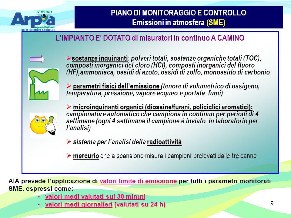 PIANO DI MONITORAGGIO E CONTROLLO Emissioni in atmosfera (SME)