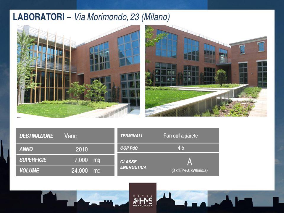 A LABORATORI – Via Morimondo, 23 (Milano) Varie 2010 7.000 mq 24.000