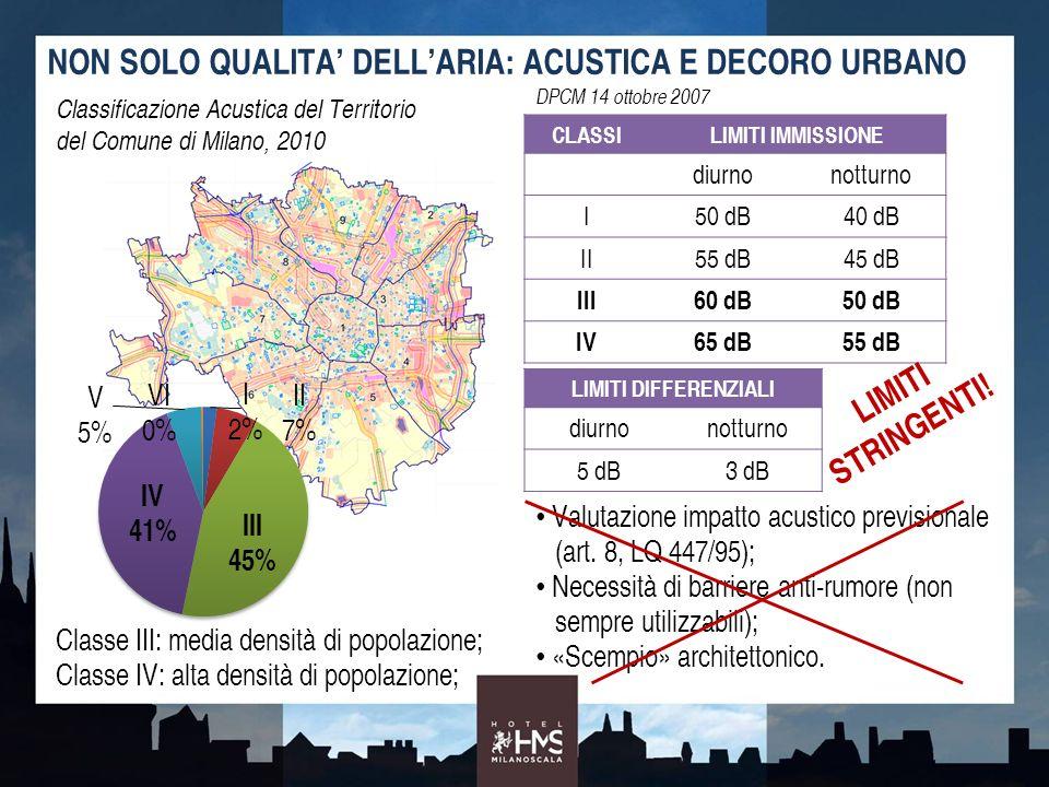 NON SOLO QUALITA' DELL'ARIA: ACUSTICA E DECORO URBANO