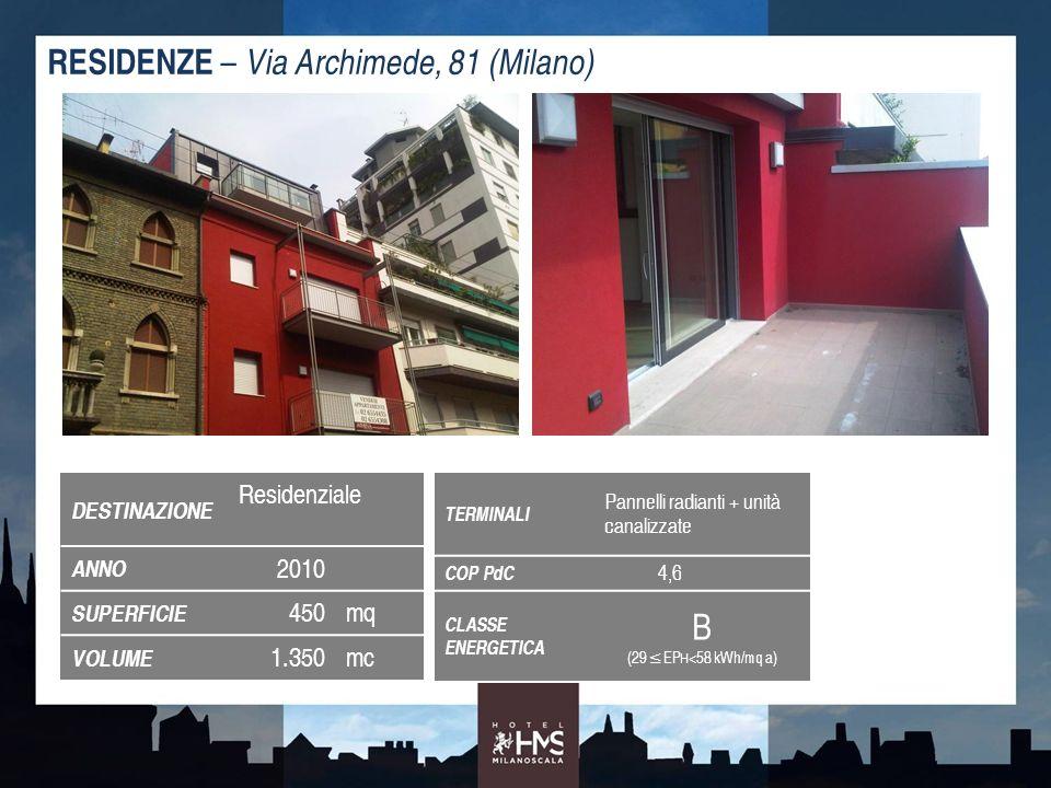 B RESIDENZE – Via Archimede, 81 (Milano) Residenziale 2010 450 mq