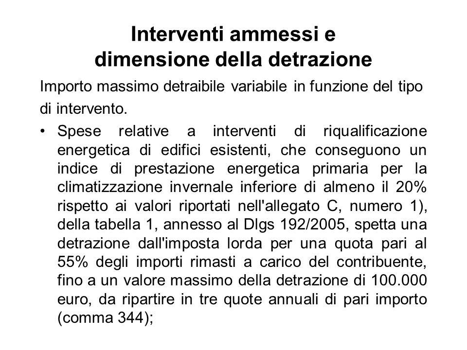 Interventi ammessi e dimensione della detrazione