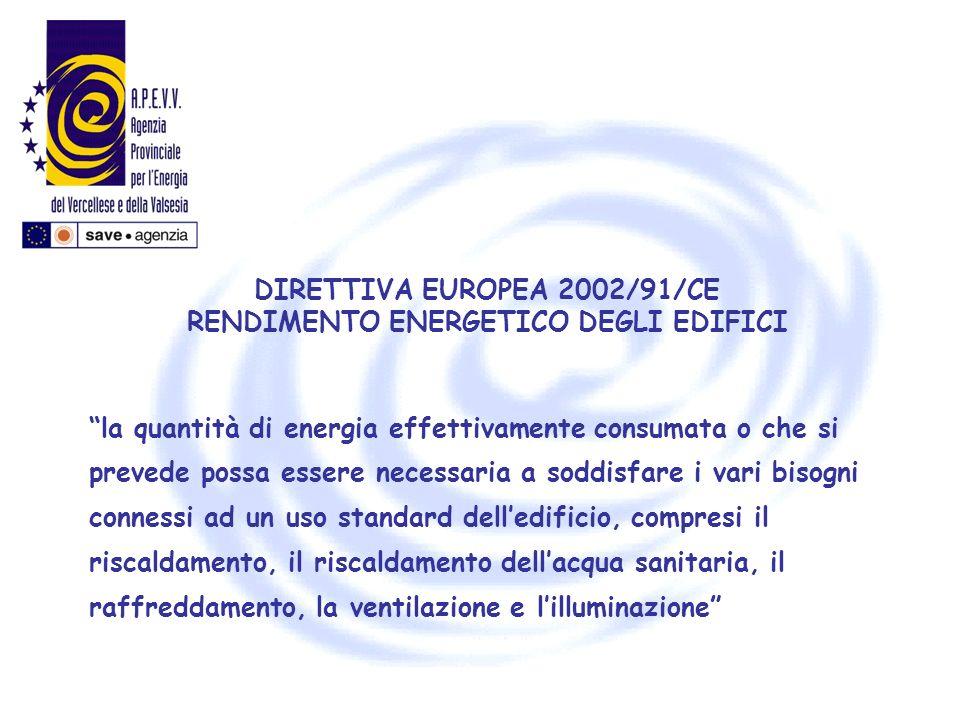 DIRETTIVA EUROPEA 2002/91/CE RENDIMENTO ENERGETICO DEGLI EDIFICI