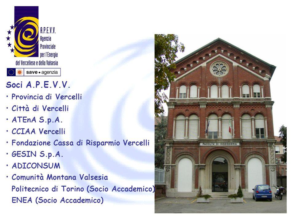 Soci A.P.E.V.V. Provincia di Vercelli Città di Vercelli ATEnA S.p.A.