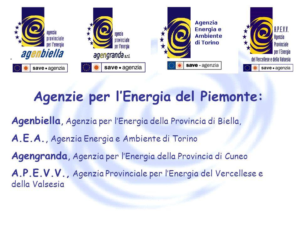 Agenzie per l'Energia del Piemonte: