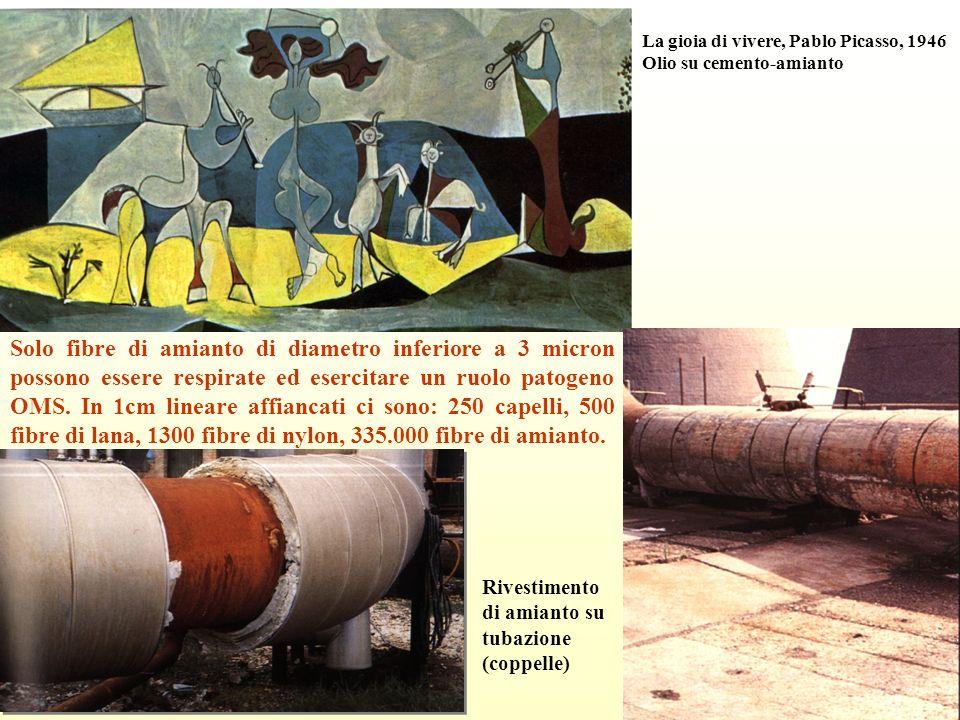 La gioia di vivere, Pablo Picasso, 1946 Olio su cemento-amianto