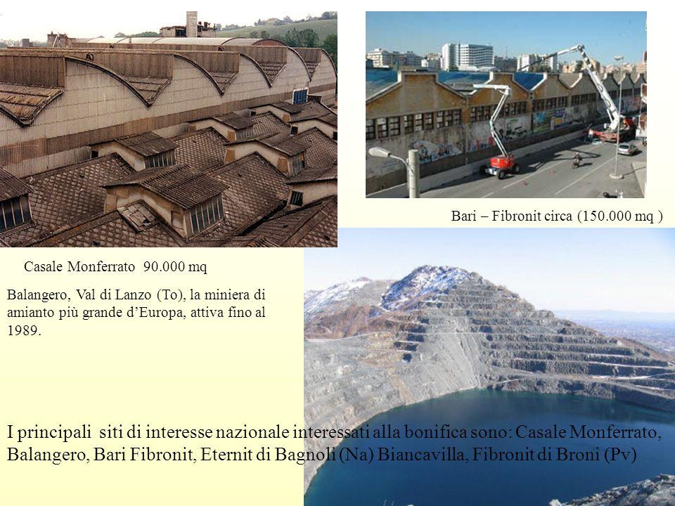 Bari – Fibronit circa (150.000 mq )