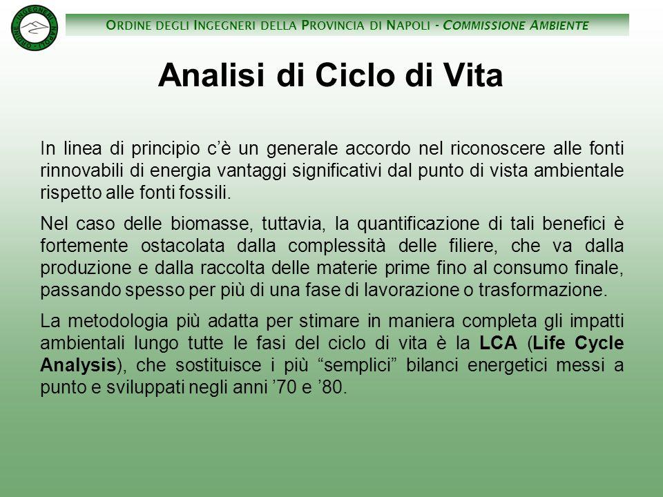 Analisi di Ciclo di Vita