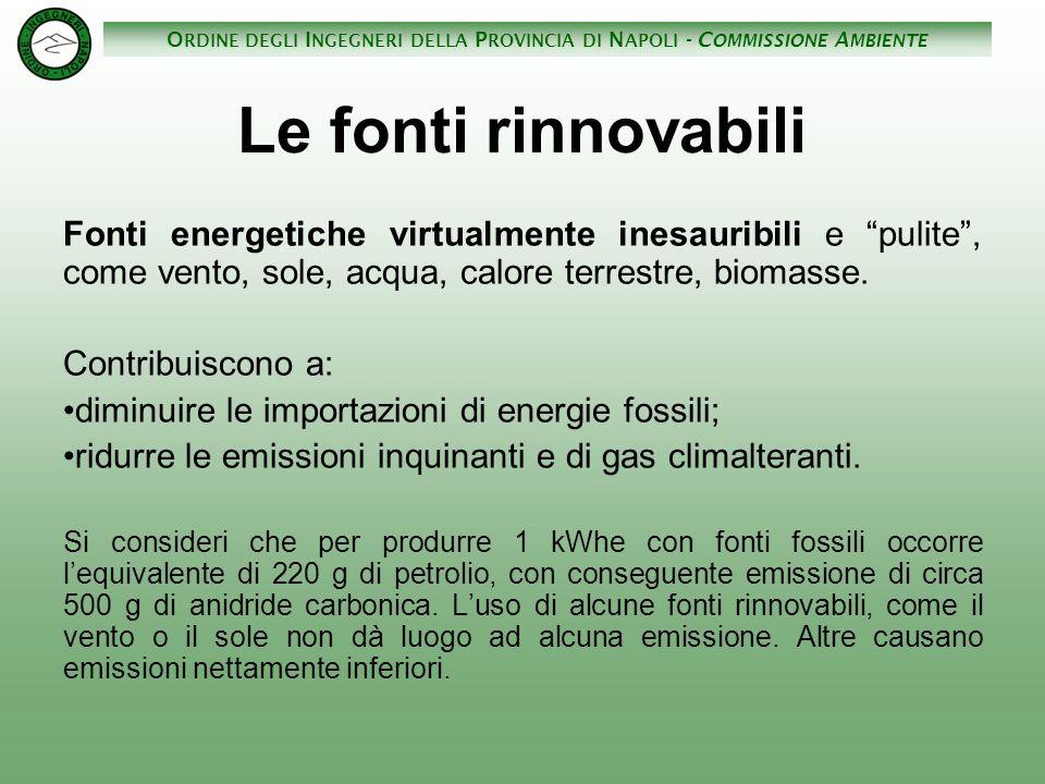 Le fonti rinnovabili Fonti energetiche virtualmente inesauribili e pulite , come vento, sole, acqua, calore terrestre, biomasse.