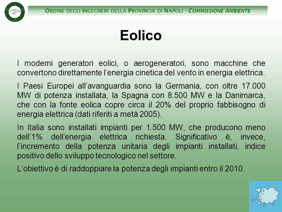 Eolico I moderni generatori eolici, o aerogeneratori, sono macchine che convertono direttamente l'energia cinetica del vento in energia elettrica.