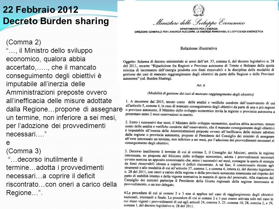 Decreto Burden sharing