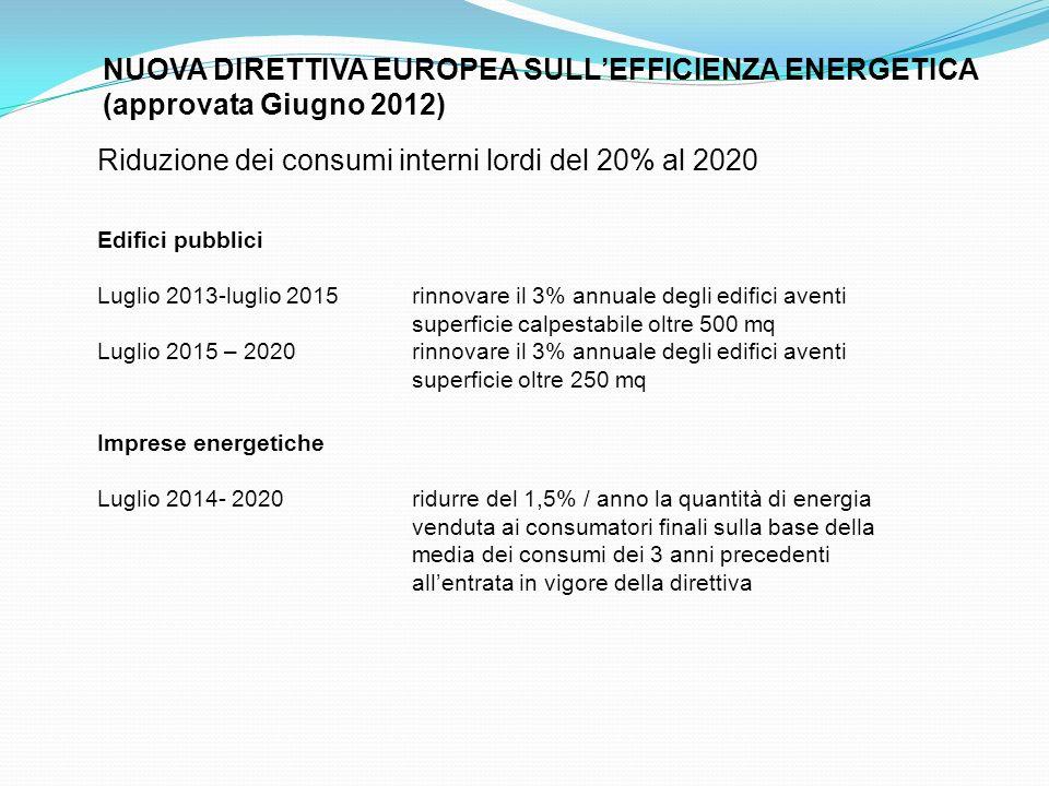 NUOVA DIRETTIVA EUROPEA SULL'EFFICIENZA ENERGETICA
