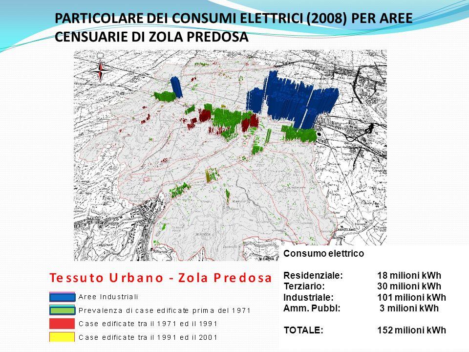 PARTICOLARE DEI CONSUMI ELETTRICI (2008) PER AREE CENSUARIE DI ZOLA PREDOSA