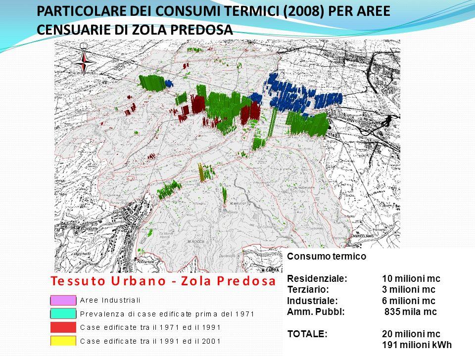 PARTICOLARE DEI CONSUMI TERMICI (2008) PER AREE CENSUARIE DI ZOLA PREDOSA