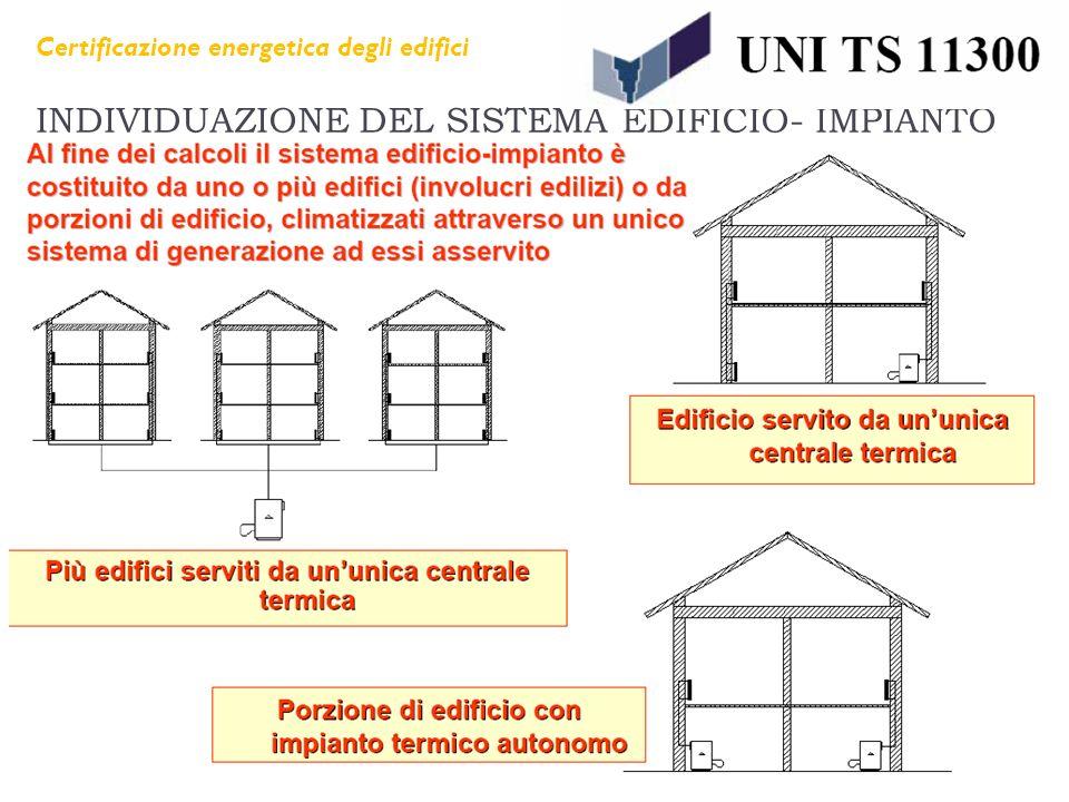 INDIVIDUAZIONE DEL SISTEMA EDIFICIO- IMPIANTO