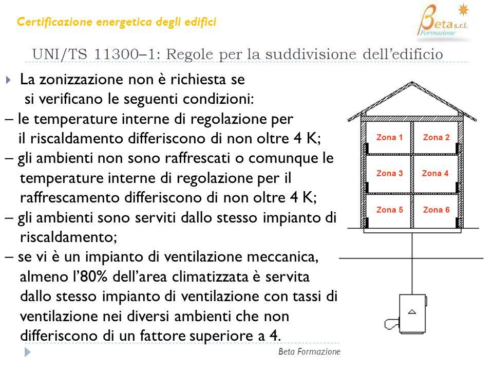 UNI/TS 11300–1: Regole per la suddivisione dell'edificio