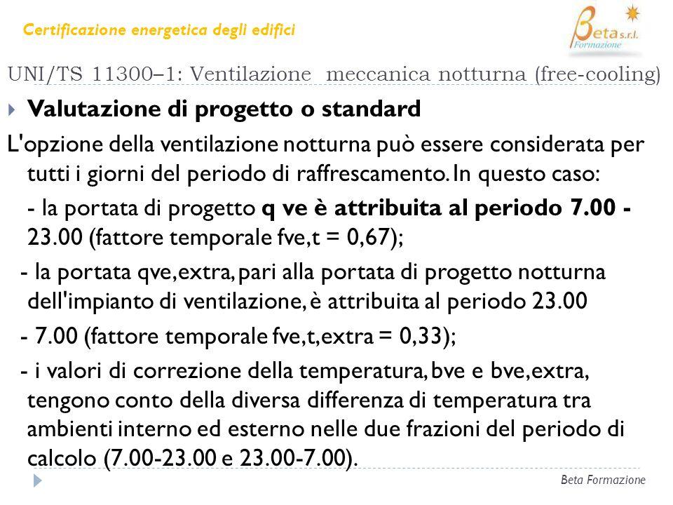 UNI/TS 11300–1: Ventilazione meccanica notturna (free-cooling)