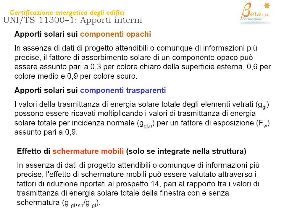 UNI/TS 11300–1: Apporti interni